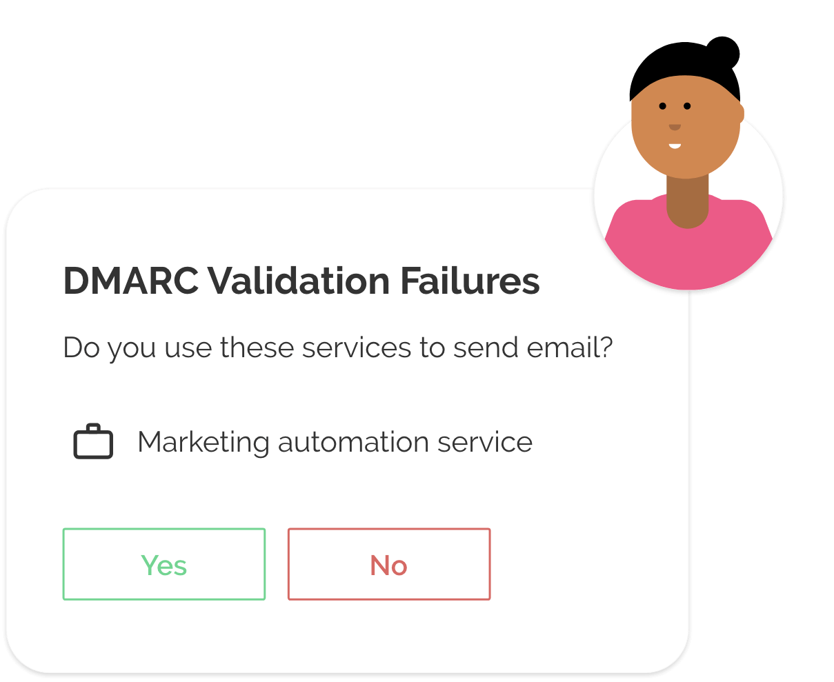 Dmarc The Ondmarc Product